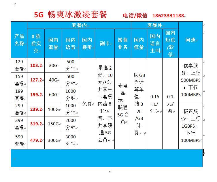 5G -1.JPG